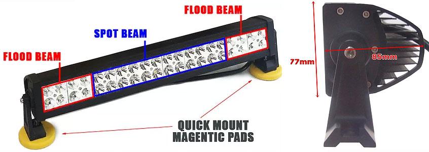 Tactical Response LED Light Bar